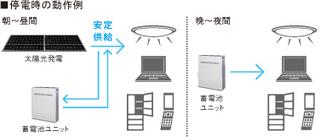 20120619souchiku_11.jpg