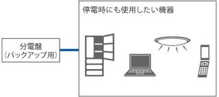 20120619souchiku_16.jpg