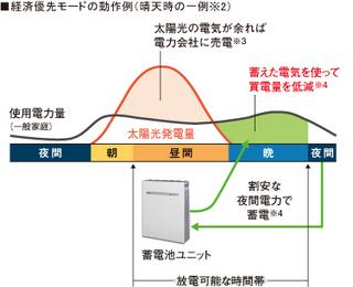 20120619souchiku_21.jpg